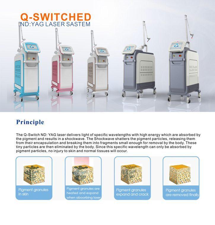 ndv-q-switched-2