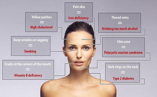 Los siete signos de tu rostro que desvelan que padeces un problema de salud