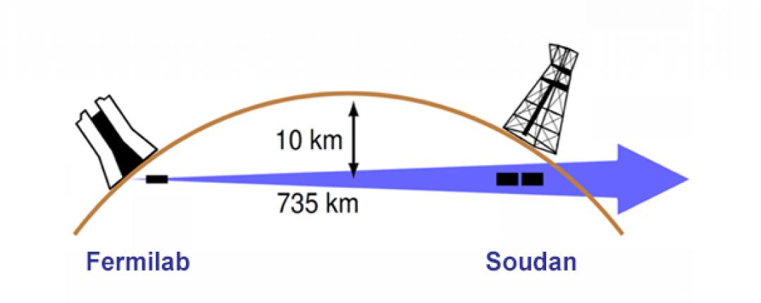 Verificando la física cuántica a larga distancia