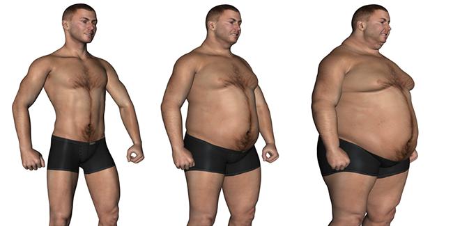 Obesidad,  La pandemia no infecciosa más amenazante a la que se enfrentan los gobiernos,