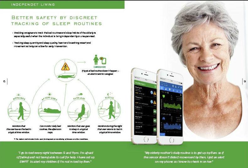 QS + CARE ™: rastreador de sueño y salud de calidad médica para el cuidado de ancianos